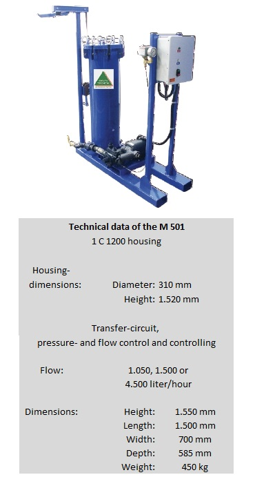 For large oil reservoirs M 501
