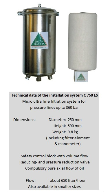 Installation system C 750 ES