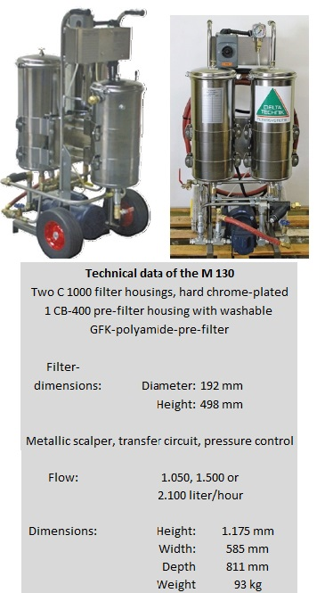 Mobile ultra fine filter system M 130