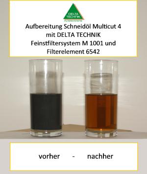 DELTA TECHNIK Filtersysteme